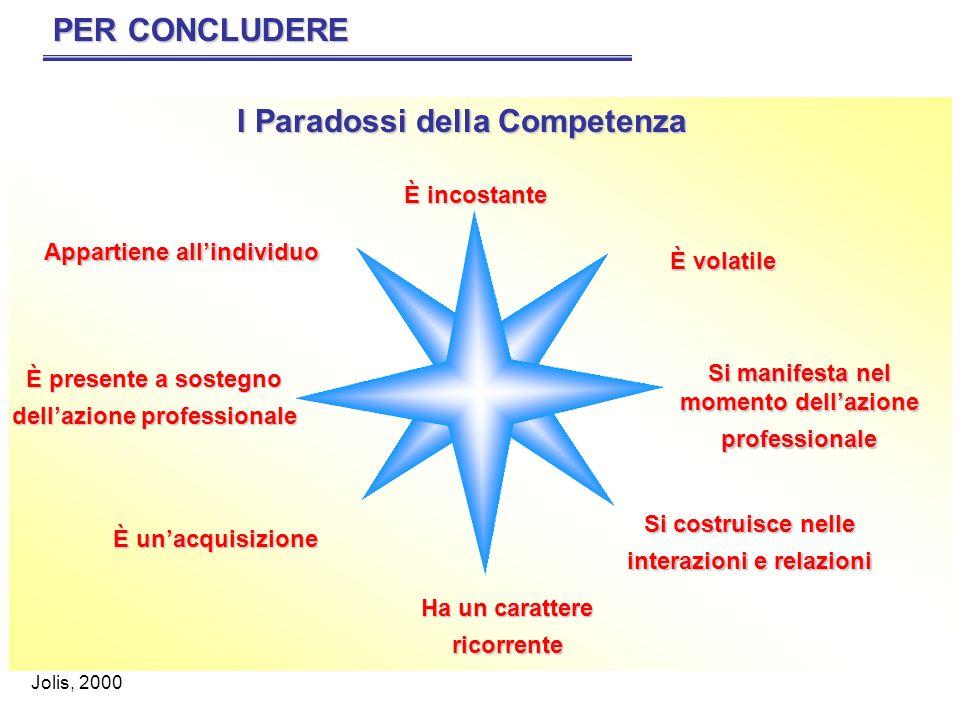 I Paradossi della Competenza