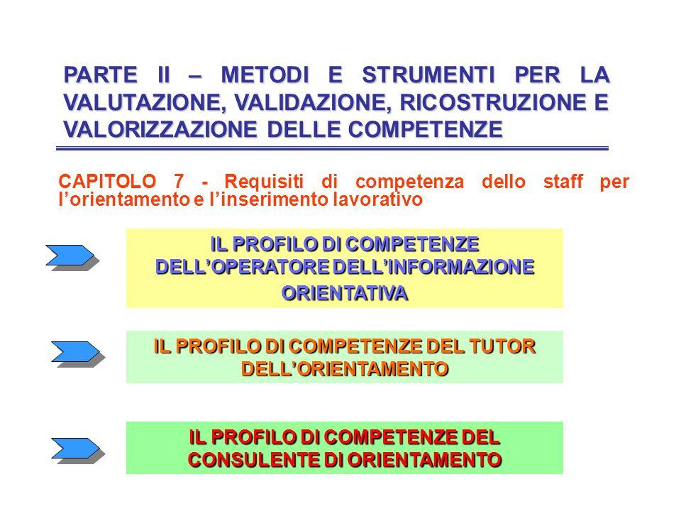 PARTE II – METODI E STRUMENTI PER LA VALUTAZIONE, VALIDAZIONE, RICOSTRUZIONE E VALORIZZAZIONE DELLE COMPETENZE