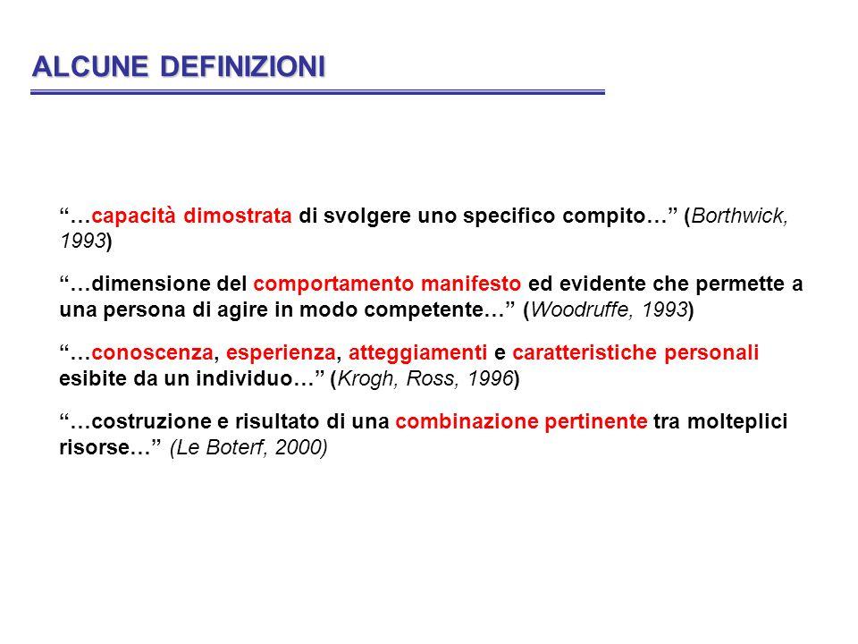 ALCUNE DEFINIZIONI …capacità dimostrata di svolgere uno specifico compito… (Borthwick, 1993)