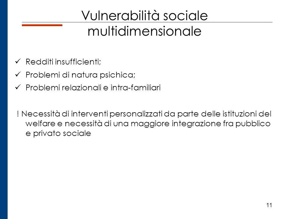 Vulnerabilità sociale multidimensionale