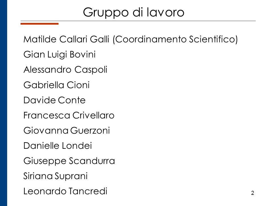 Gruppo di lavoro Matilde Callari Galli (Coordinamento Scientifico)