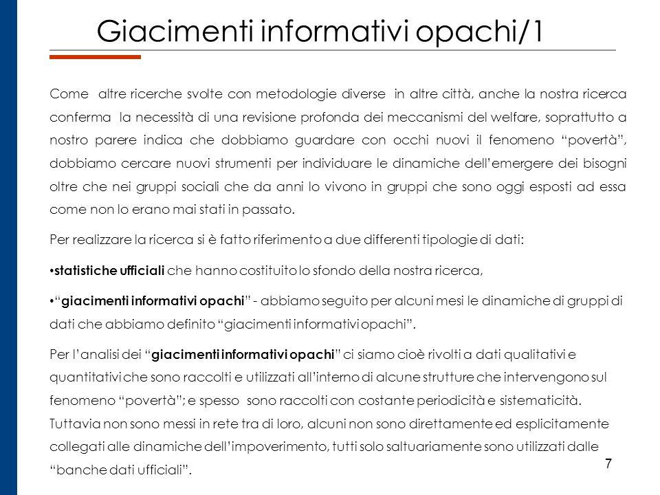 Giacimenti informativi opachi/1