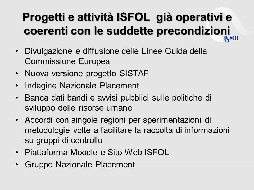 Progetti e attività ISFOL già operativi e coerenti con le suddette precondizioni