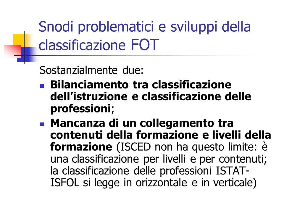 Snodi problematici e sviluppi della classificazione FOT