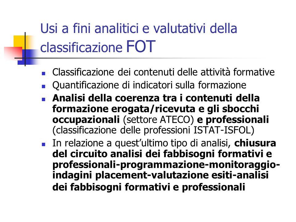 Usi a fini analitici e valutativi della classificazione FOT