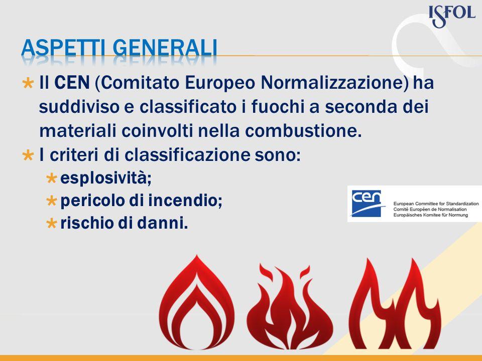 Aspetti generali Il CEN (Comitato Europeo Normalizzazione) ha suddiviso e classificato i fuochi a seconda dei materiali coinvolti nella combustione.