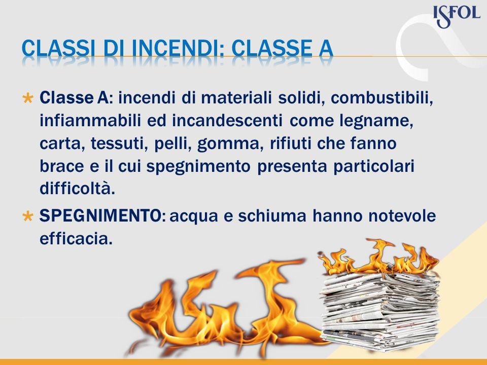Classi di incendi: classe a