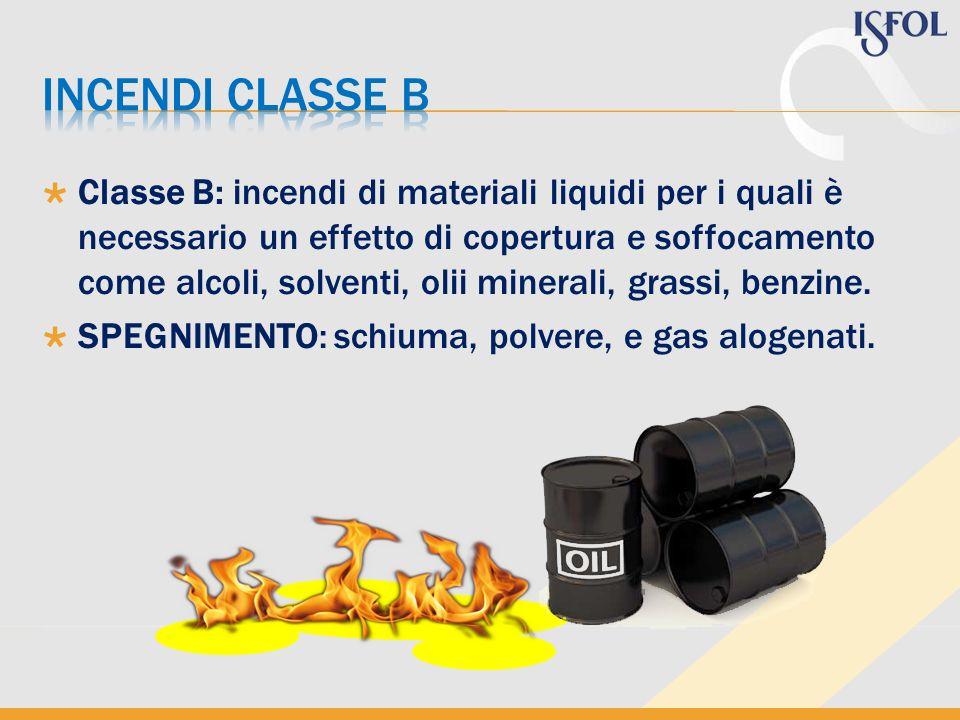 Incendi classe b