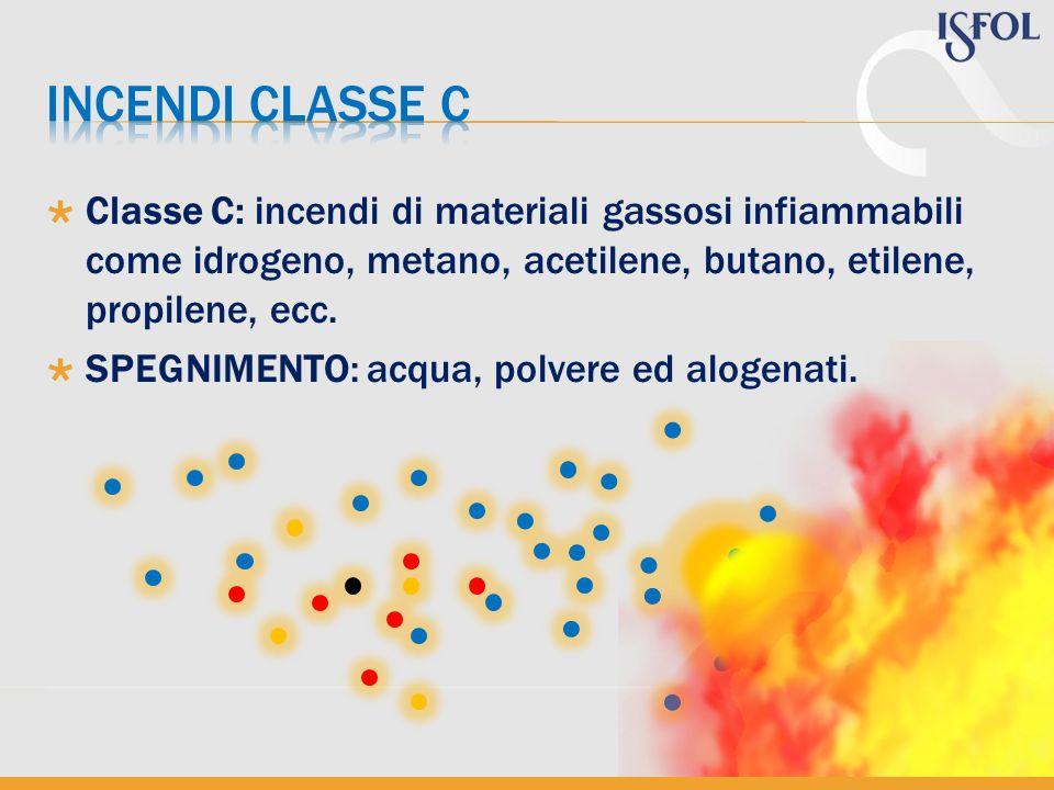 Incendi classe c Classe C: incendi di materiali gassosi infiammabili come idrogeno, metano, acetilene, butano, etilene, propilene, ecc.