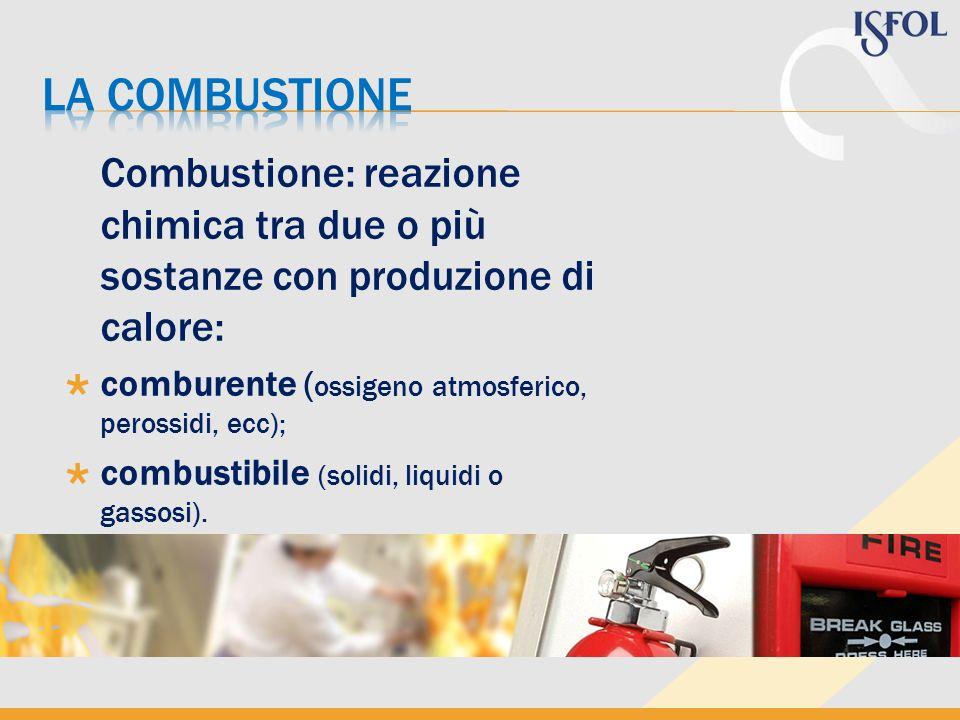 La combustione Combustione: reazione chimica tra due o più sostanze con produzione di calore: comburente (ossigeno atmosferico, perossidi, ecc);