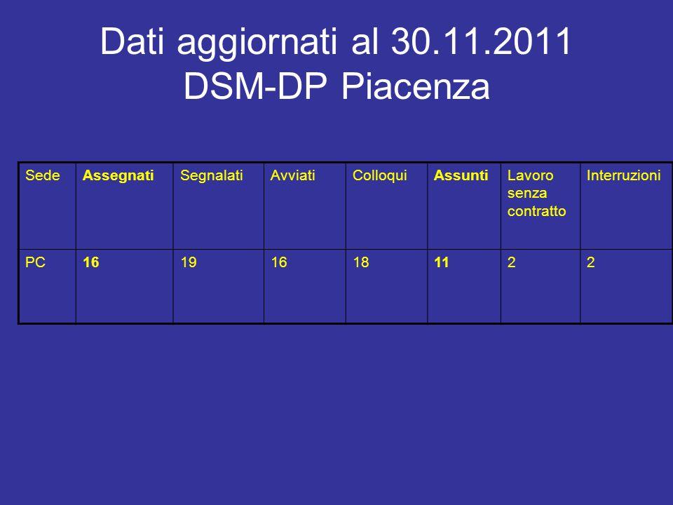 Dati aggiornati al 30.11.2011 DSM-DP Piacenza