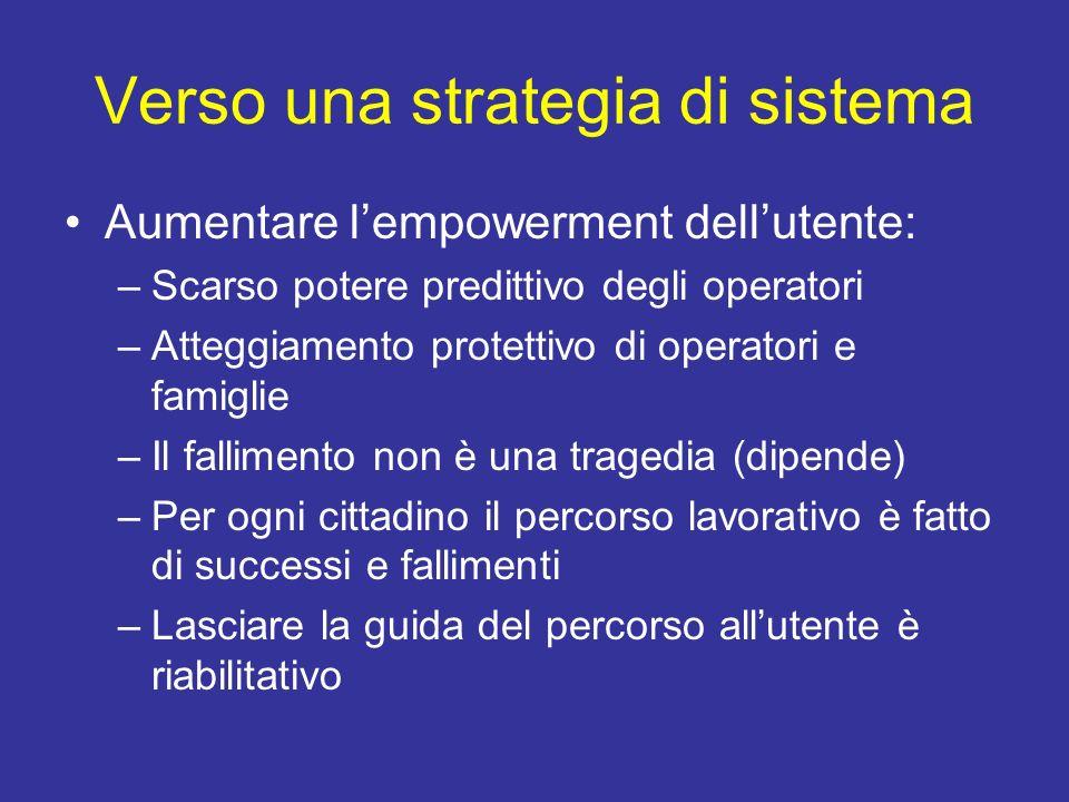Verso una strategia di sistema