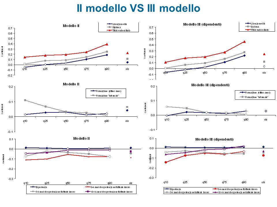 II modello VS III modello