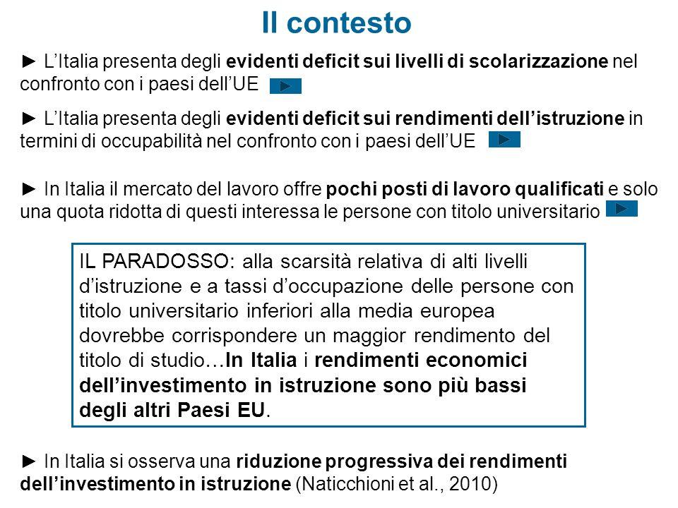 Il contesto► L'Italia presenta degli evidenti deficit sui livelli di scolarizzazione nel confronto con i paesi dell'UE.