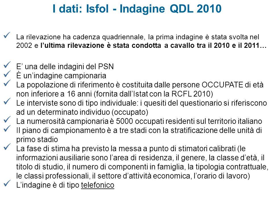 I dati: Isfol - Indagine QDL 2010