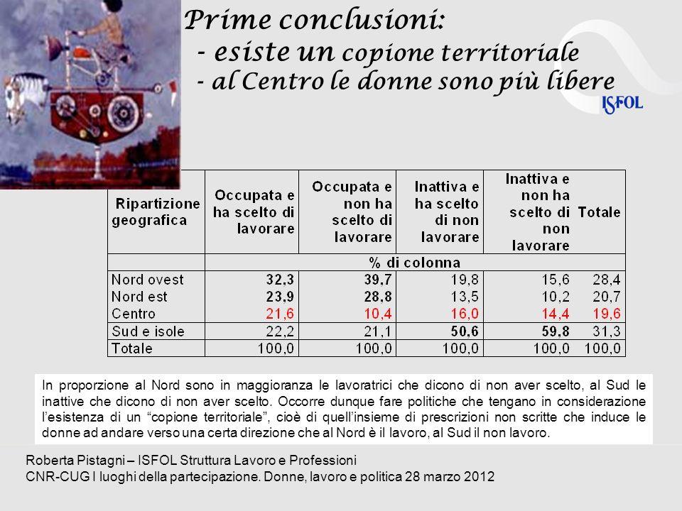Prime conclusioni: - esiste un copione territoriale - al Centro le donne sono più libere