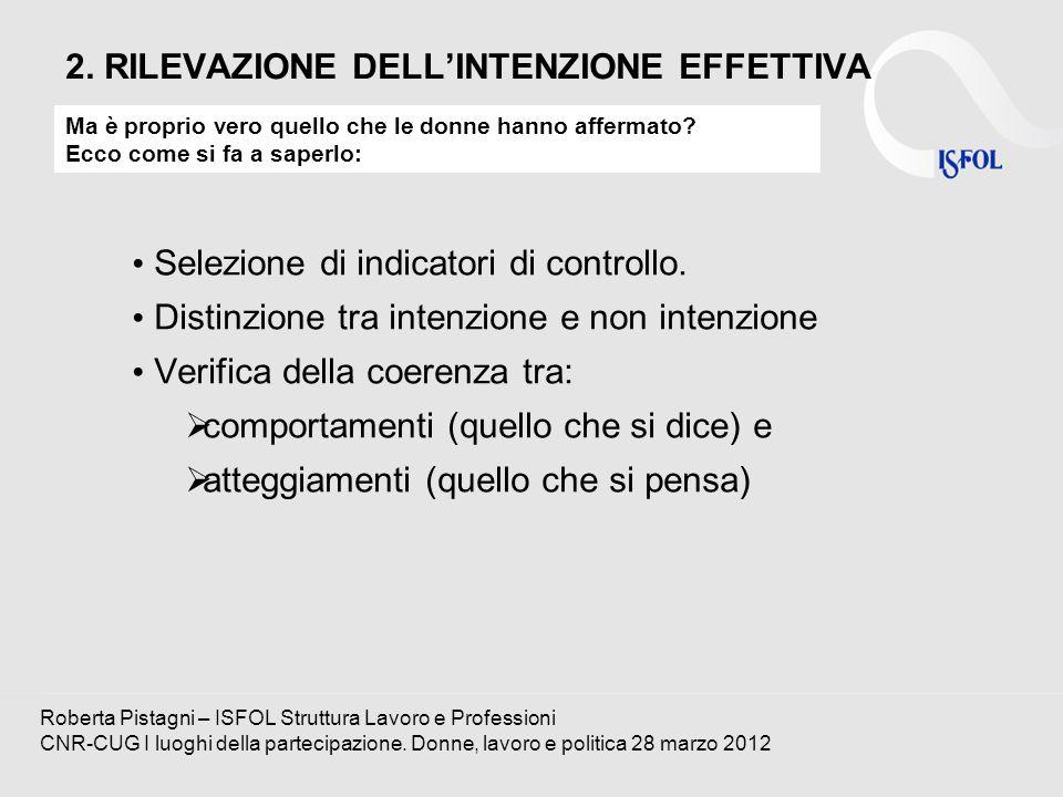 2. RILEVAZIONE DELL'INTENZIONE EFFETTIVA