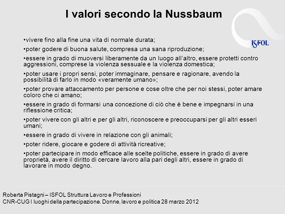 I valori secondo la Nussbaum
