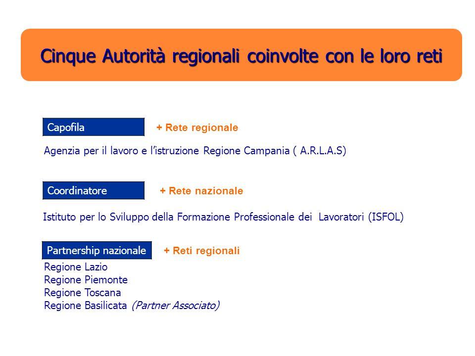 Cinque Autorità regionali coinvolte con le loro reti