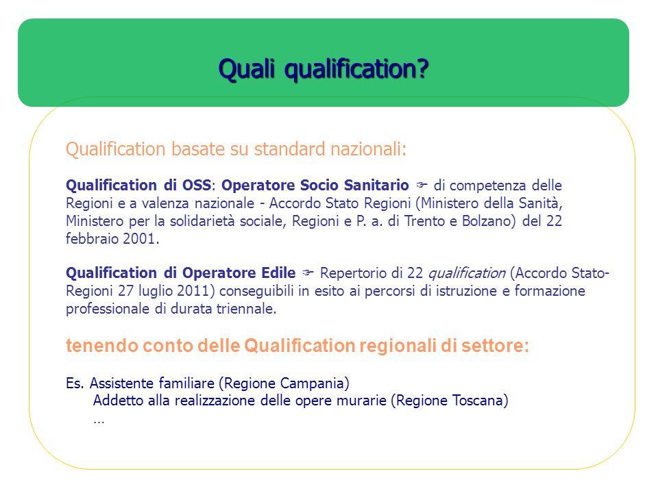 Quali qualification Qualification basate su standard nazionali: