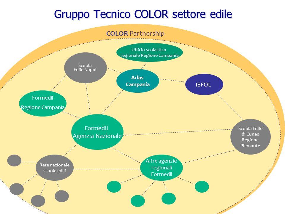 Gruppo Tecnico COLOR settore edile