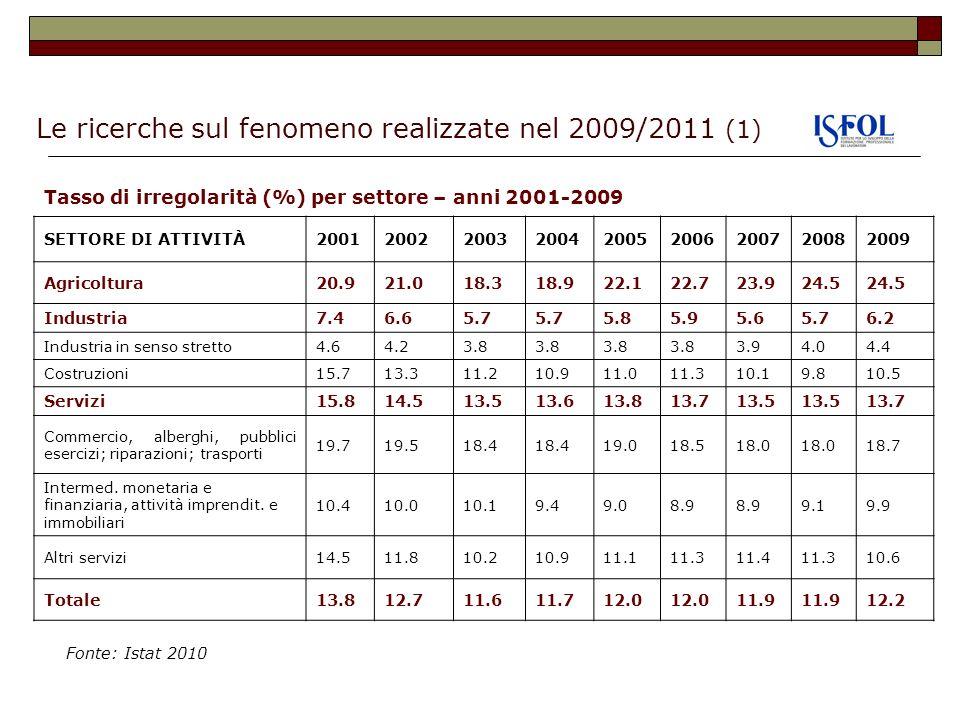 Le ricerche sul fenomeno realizzate nel 2009/2011 (1)