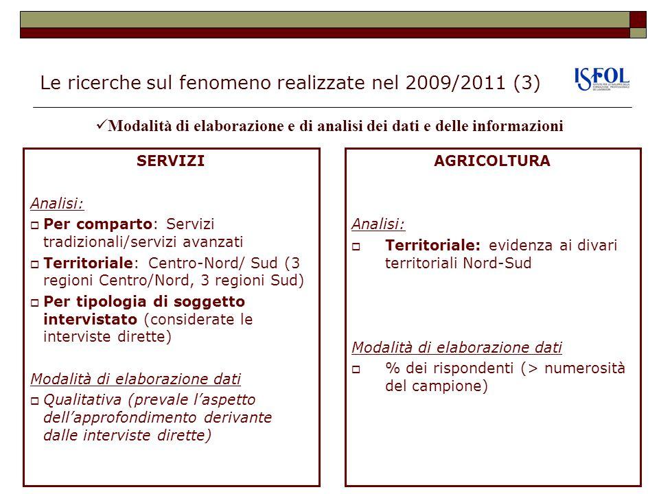 Le ricerche sul fenomeno realizzate nel 2009/2011 (3)