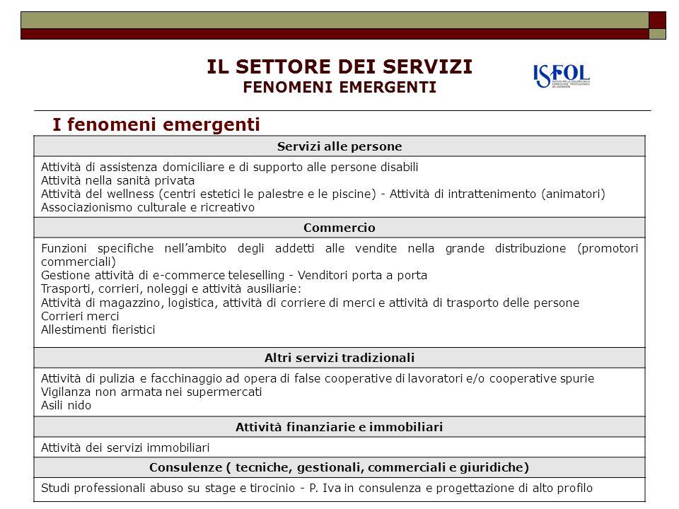 IL SETTORE DEI SERVIZI FENOMENI EMERGENTI