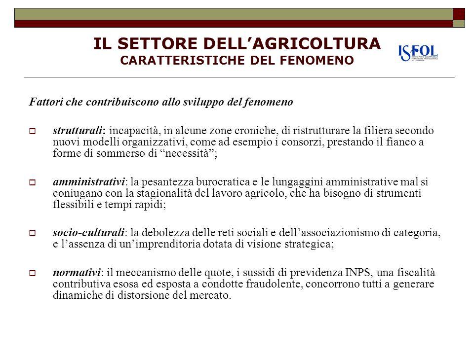 IL SETTORE DELL'AGRICOLTURA CARATTERISTICHE DEL FENOMENO