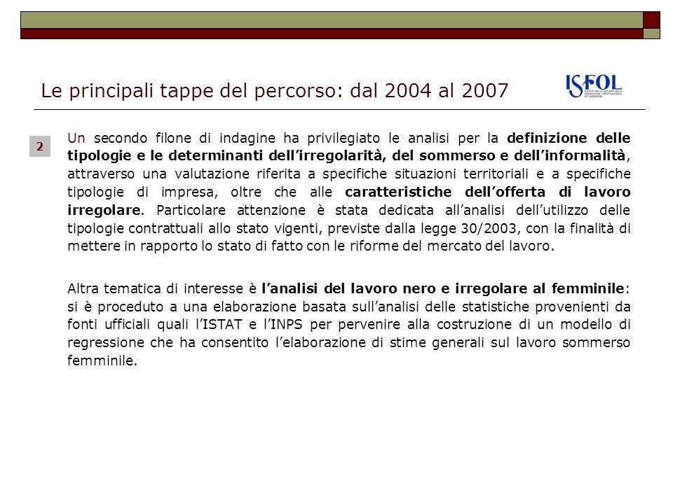 Le principali tappe del percorso: dal 2004 al 2007