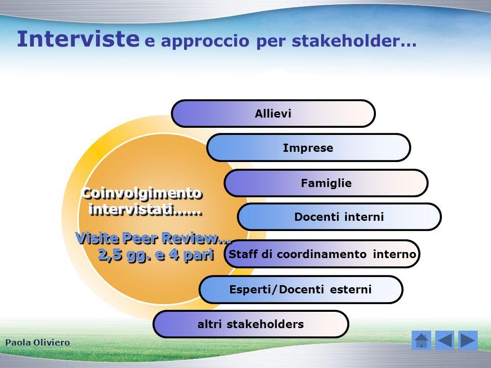 Interviste e approccio per stakeholder…