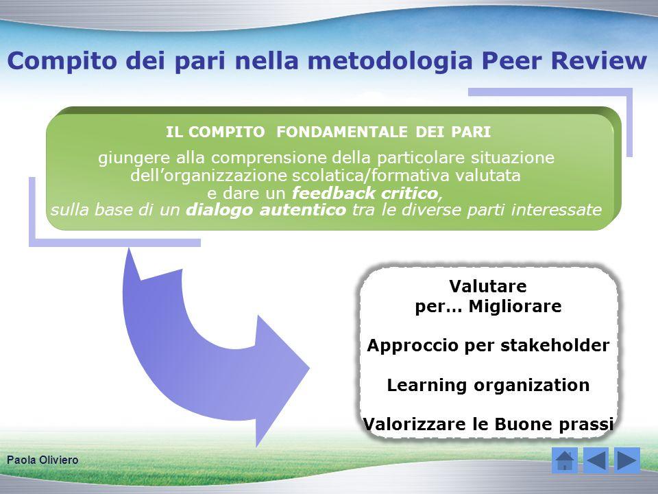 Compito dei pari nella metodologia Peer Review