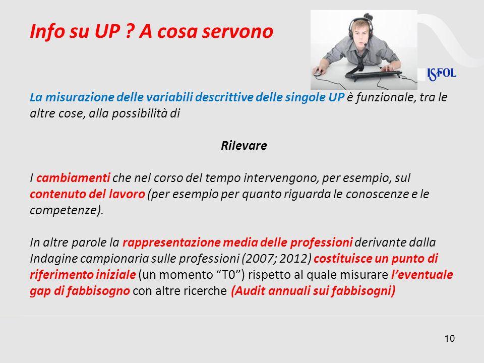 Info su UP A cosa servono