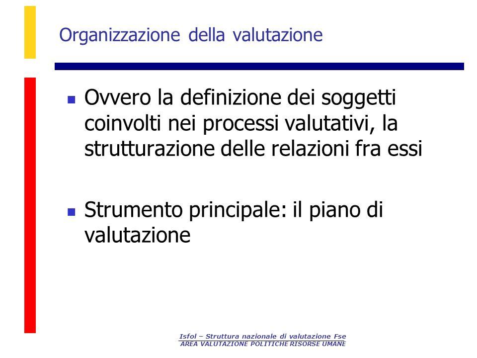 Organizzazione della valutazione