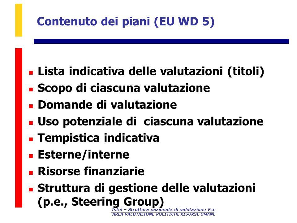 Contenuto dei piani (EU WD 5)
