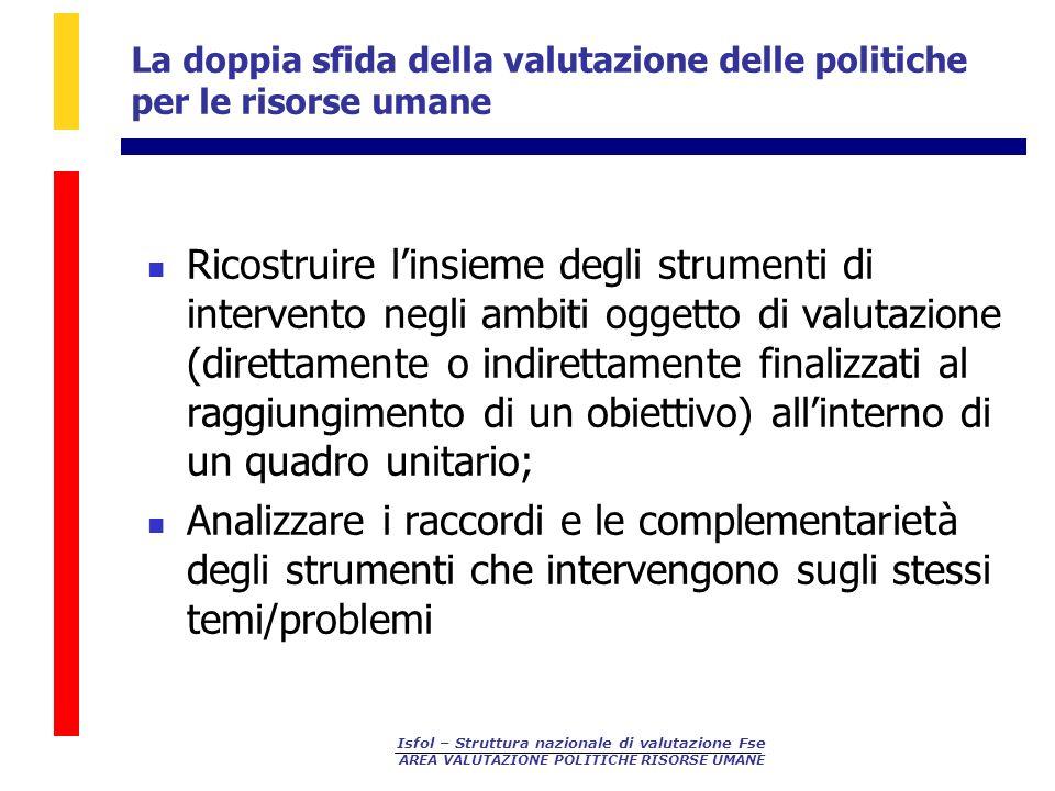 La doppia sfida della valutazione delle politiche per le risorse umane