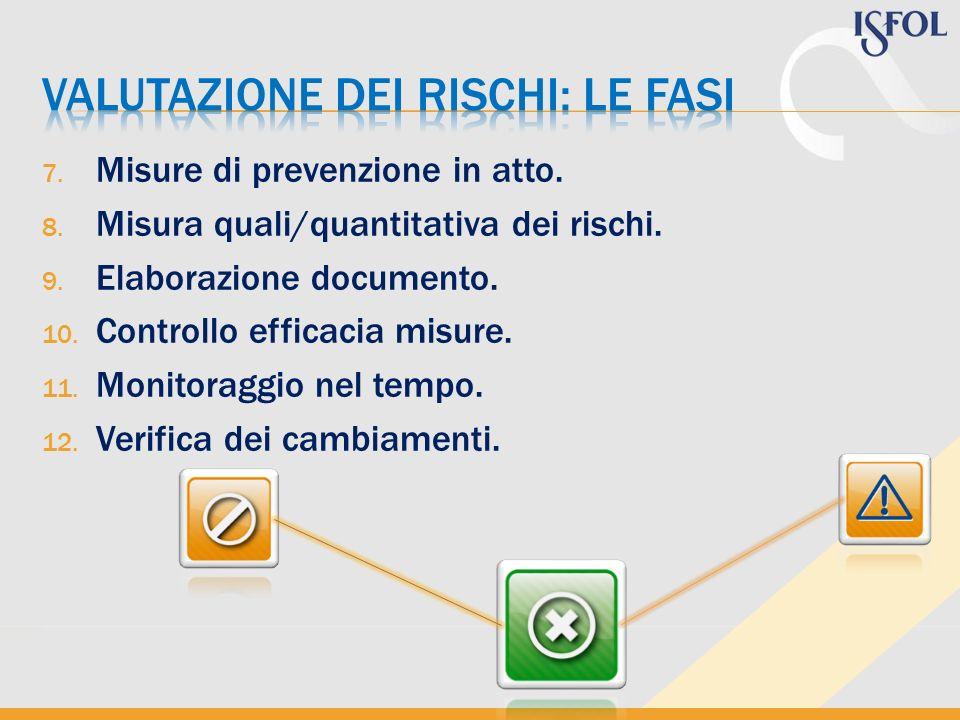 Valutazione dei rischi: le fasi