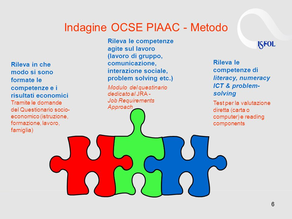 Indagine OCSE PIAAC - Metodo