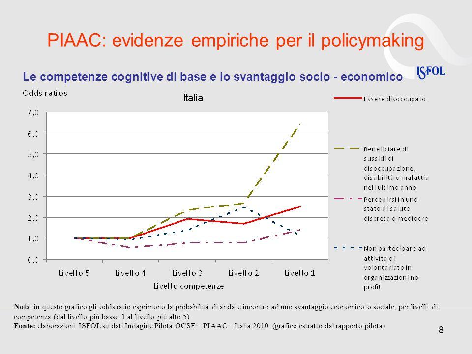 PIAAC: evidenze empiriche per il policymaking