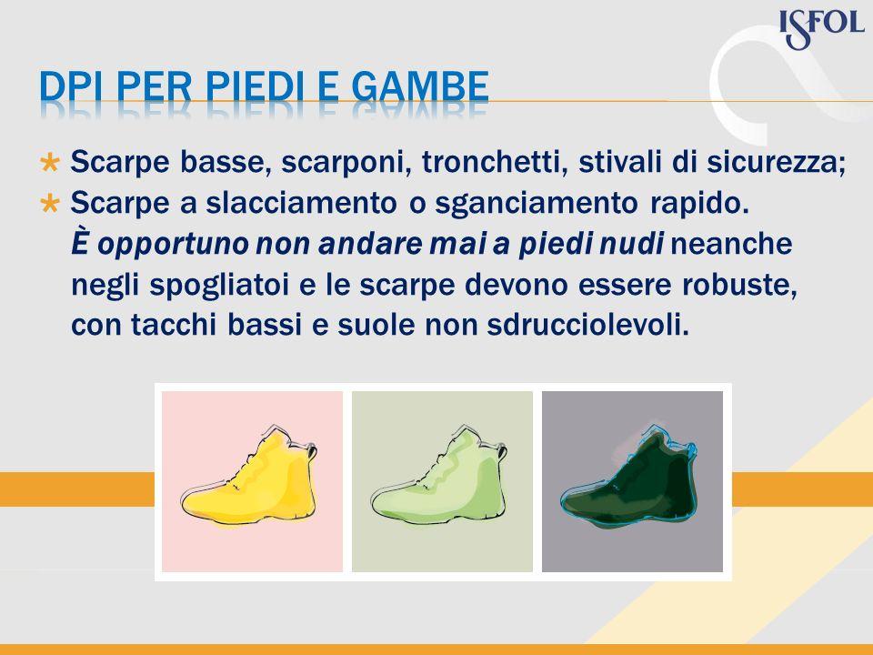 Dpi per PIEDI E GAMBE Scarpe basse, scarponi, tronchetti, stivali di sicurezza; Scarpe a slacciamento o sganciamento rapido.