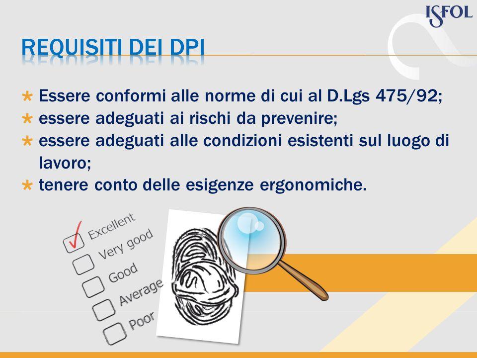 REQUISITI DEI DPI Essere conformi alle norme di cui al D.Lgs 475/92;