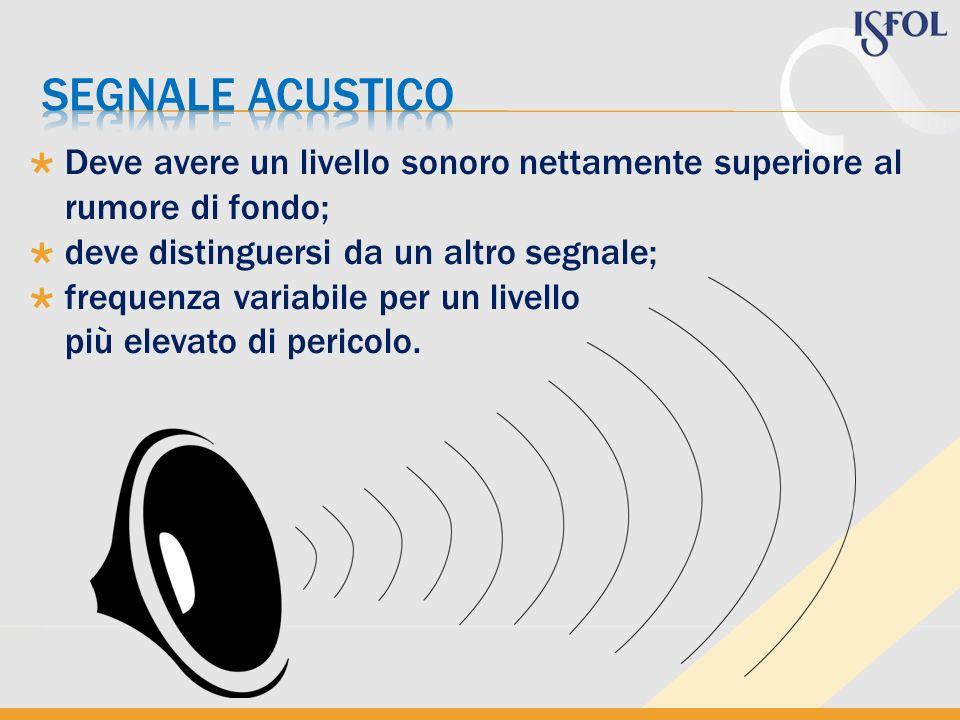 segnale acustico Deve avere un livello sonoro nettamente superiore al rumore di fondo; deve distinguersi da un altro segnale;