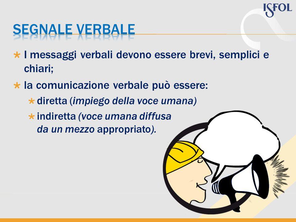 segnale verbale I messaggi verbali devono essere brevi, semplici e chiari; la comunicazione verbale può essere: