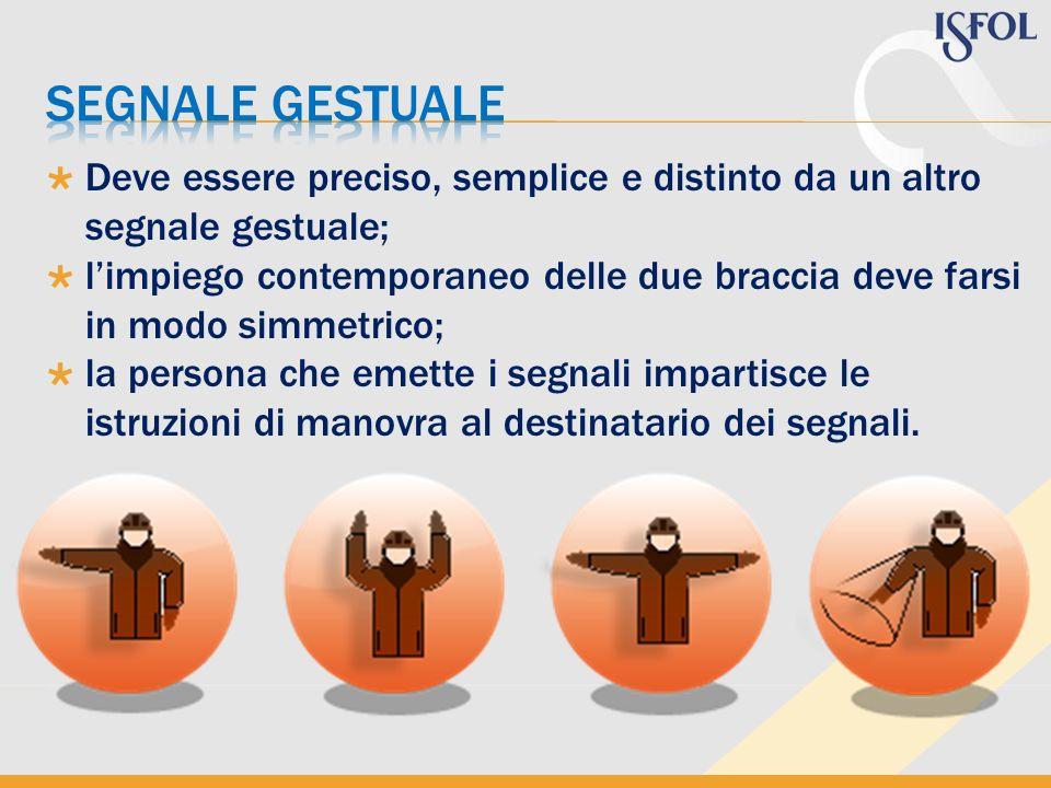 segnale gestuale Deve essere preciso, semplice e distinto da un altro segnale gestuale;