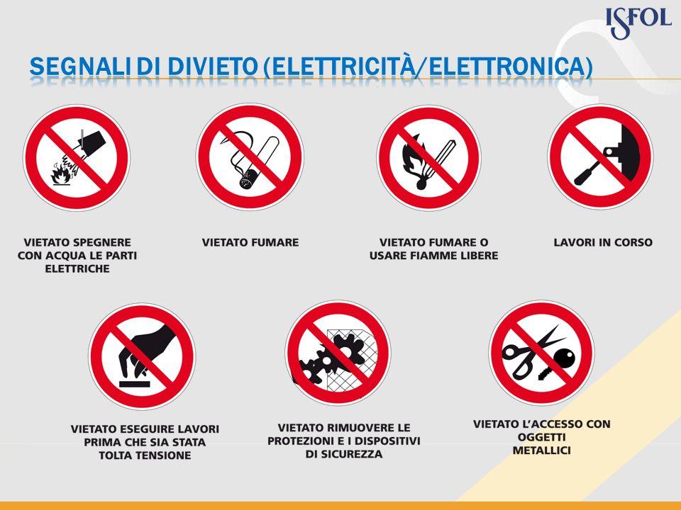 segnali di divieto (elettricità/elettronica)