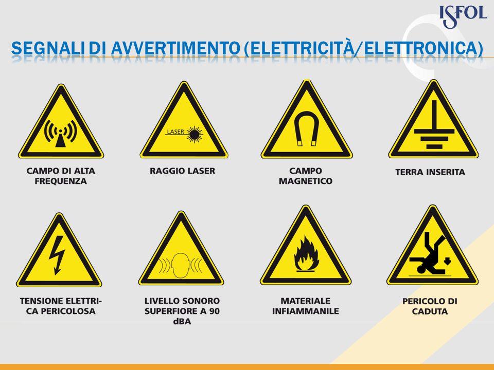 segnali di avvertimento (elettricità/elettronica)