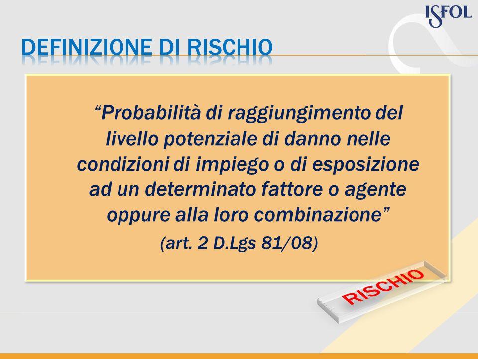Definizione di rischio