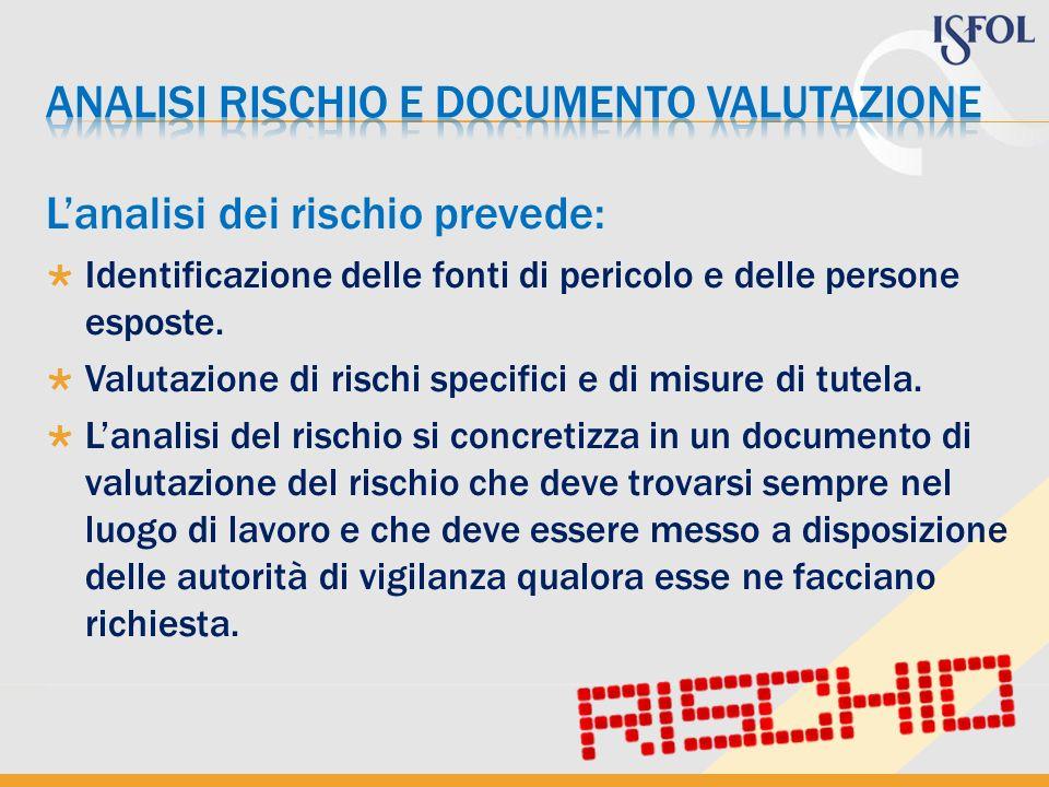 ANALISI RISCHIO E DOCUMENTO VALUTAZIONE