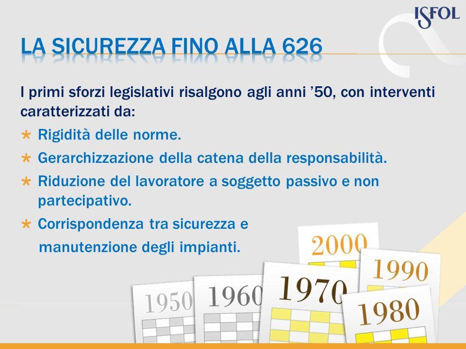 LA SICUREZZA FINO ALLA 626 I primi sforzi legislativi risalgono agli anni '50, con interventi caratterizzati da: