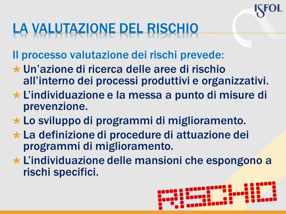 LA VALUTAZIONE DEL RISCHIO
